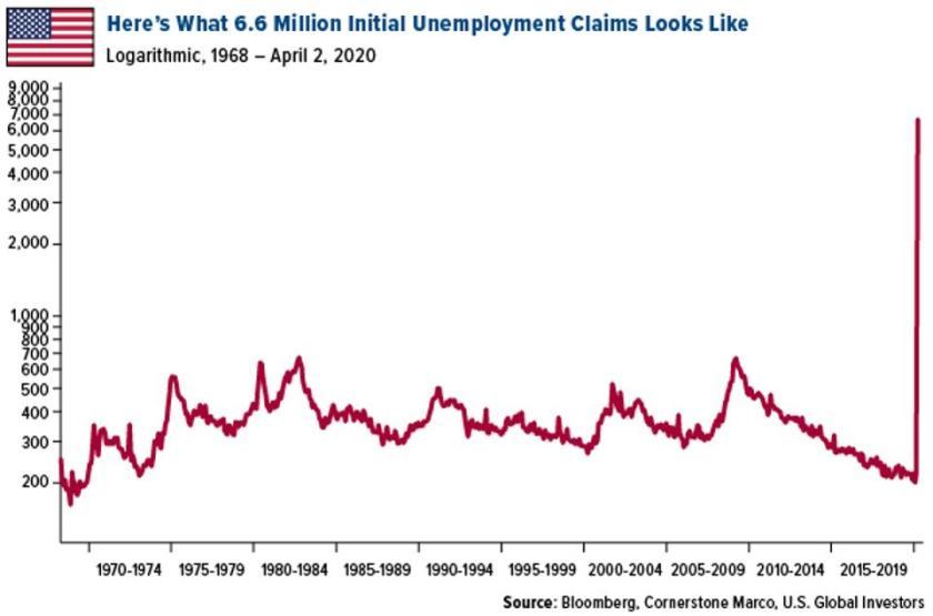 UnemploymentClaimsUS